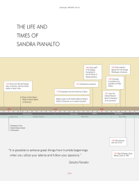 the life and times of sandra pianalto