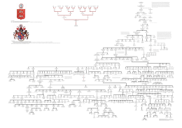Genealogy of the Acton family