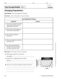 Changing Populations Key Concept Builder LESSON 2 Key Concept