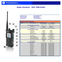 Radio Handout - APX 7000 Radio Buttons and Controls Index Description