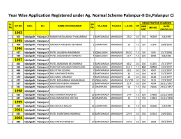Year Wise Application Registered under Ag. Normal Scheme Palanpur-II Dn,Palanpur... 1993 1995