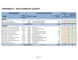 APPENDIX D - VIOLATIONS BY COUNTY CONTAMINANT PUBLIC WATER SYSTEM ALPINE